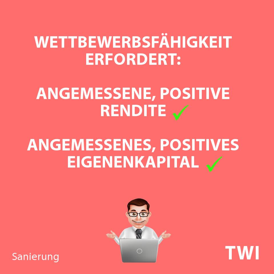 Textbild. Wettbewerbsfähigkeit erfordert: angemessene positive Rendite angemessenes positives Eigenkapital